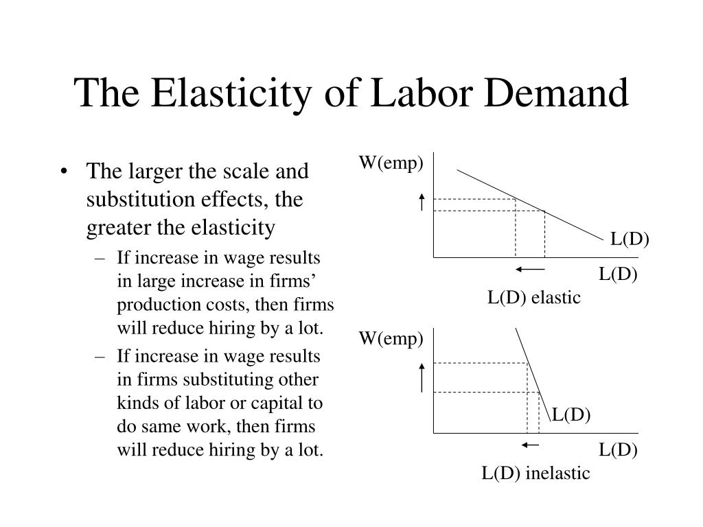 The larger the scale and substitution effects, the greater the elasticity