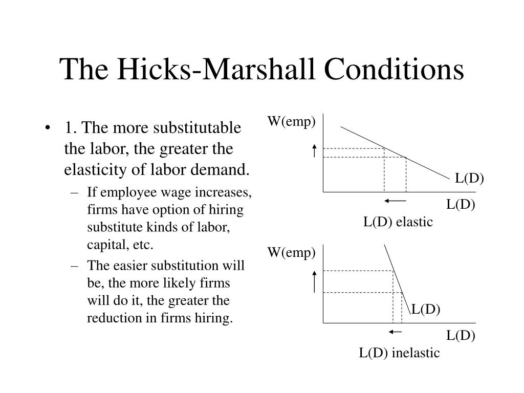1. The more substitutable the labor, the greater the elasticity of labor demand.