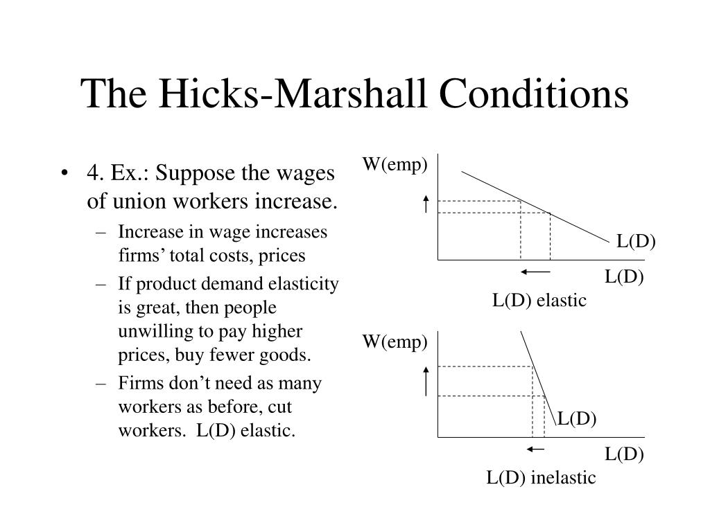 4. Ex.: Suppose the wages of union workers increase.