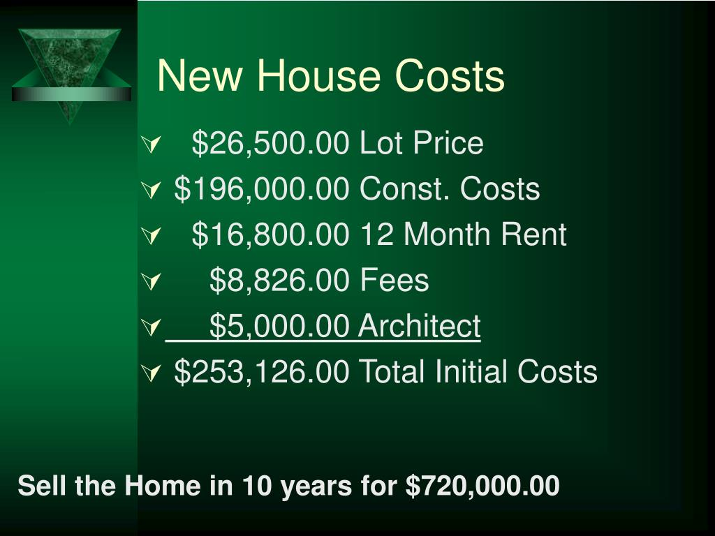 New House Costs
