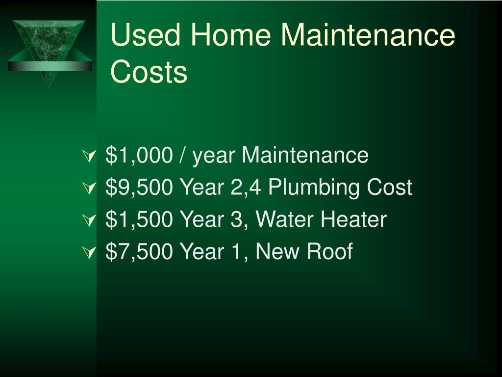 Used Home Maintenance Costs
