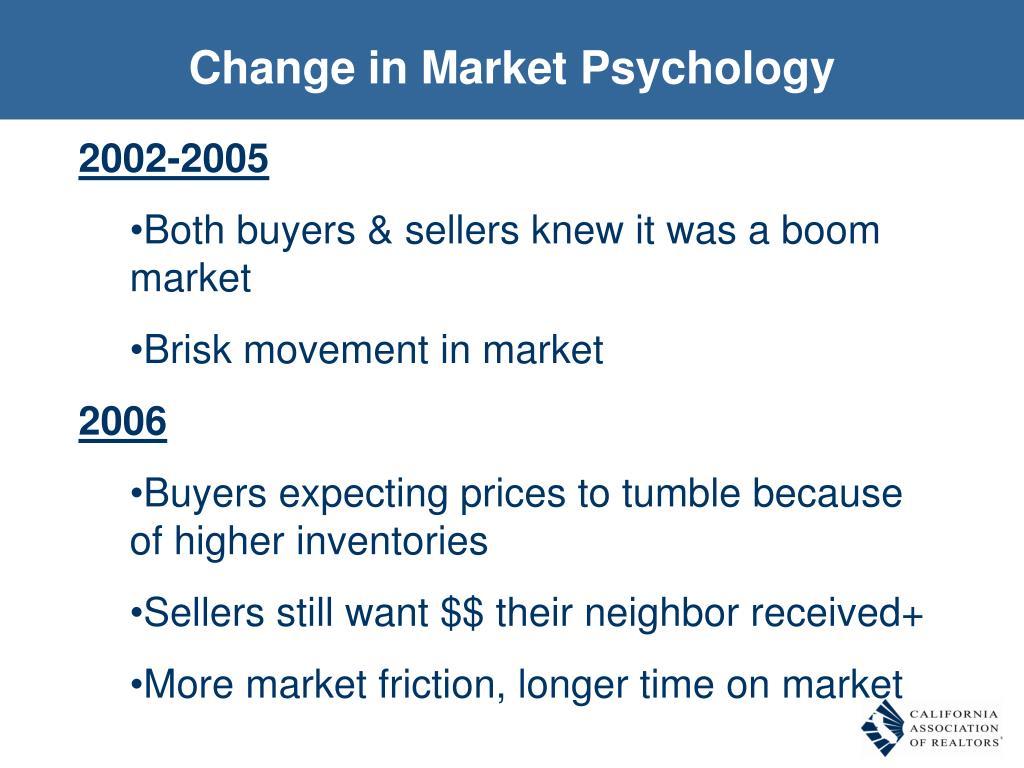 Change in Market Psychology
