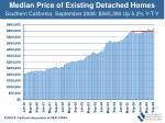 median price of existing detached homes53
