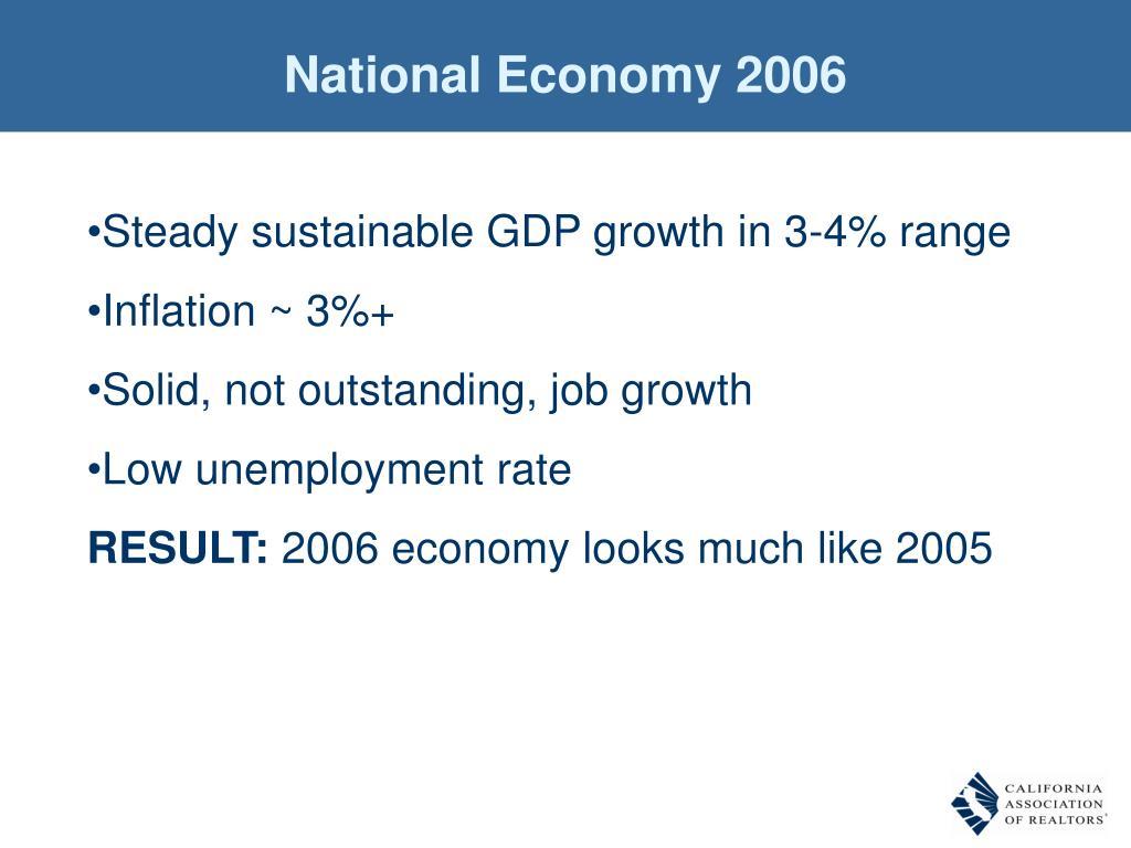 National Economy 2006