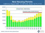 new housing permits california august 2006 13 128 units down 16 7 y t d