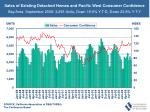 sales of existing detached homes and pacific west consumer confidence