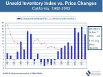 unsold inventory index vs price changes california 1982 2005