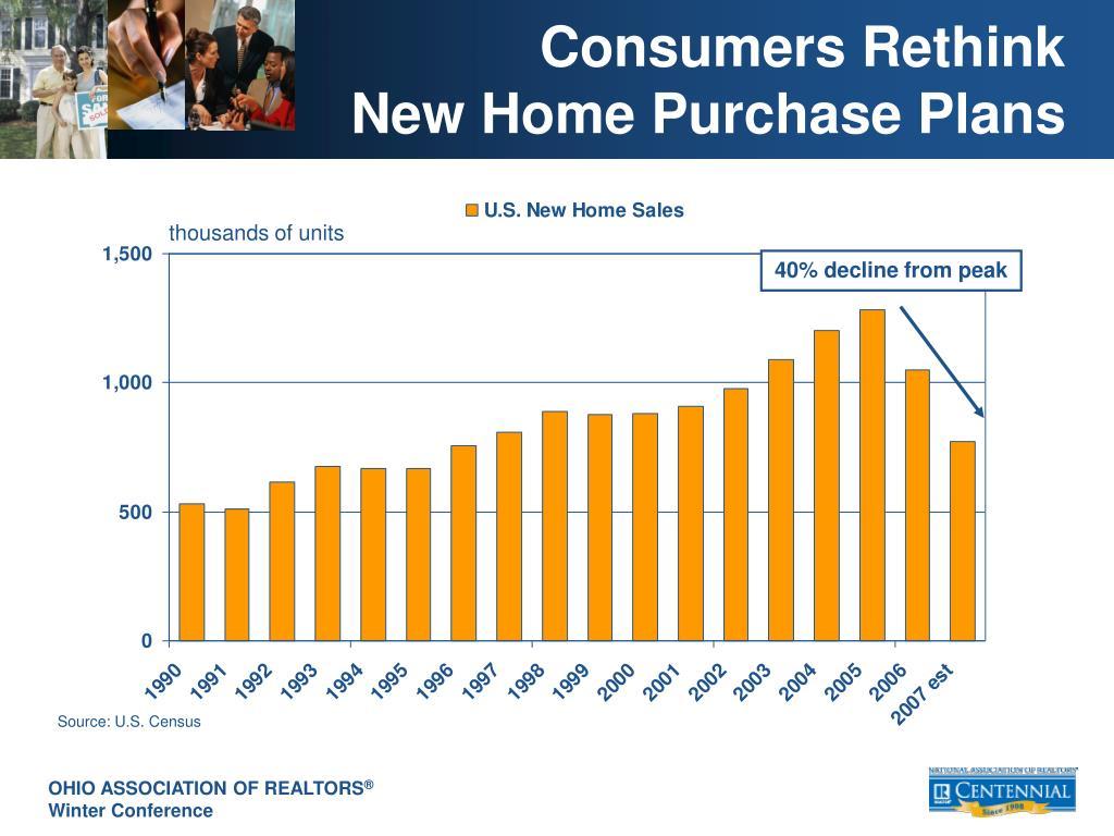 Consumers Rethink