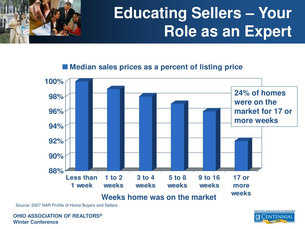 Educating Sellers – Your Role as an Expert
