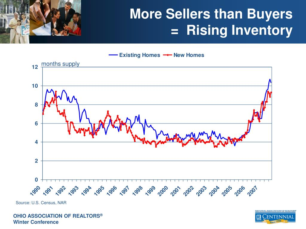 More Sellers than Buyers