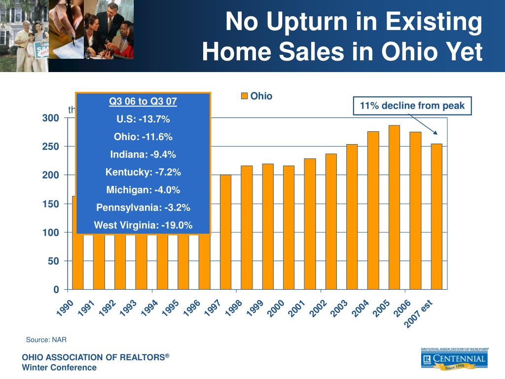 No Upturn in Existing Home Sales in Ohio Yet