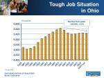 tough job situation in ohio
