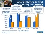 what do buyers do first when looking for a home