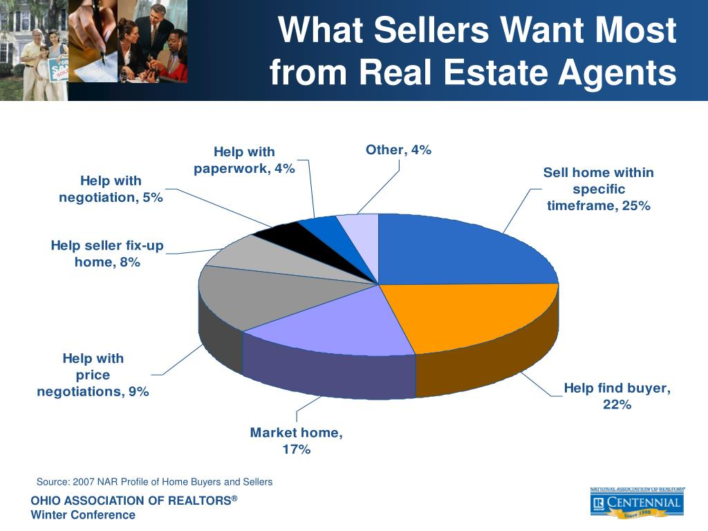 What Sellers Want Most from Real Estate Agents