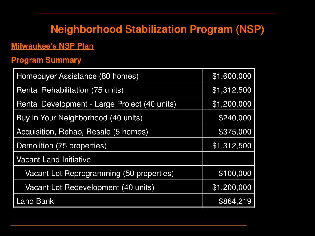 Neighborhood Stabilization Program (NSP)