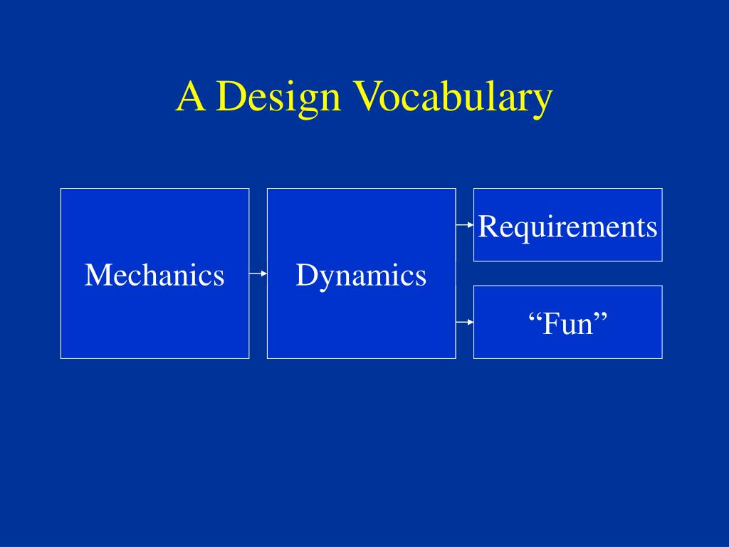 A Design Vocabulary