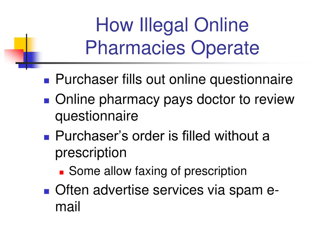 How Illegal Online Pharmacies Operate