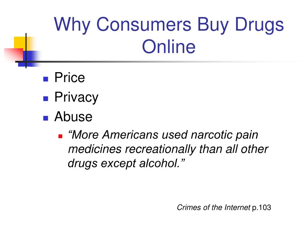 Why Consumers Buy Drugs Online
