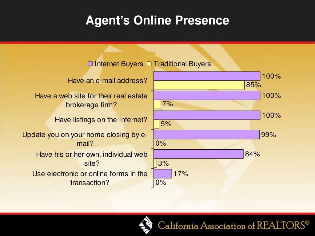 Agent's Online Presence