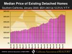 median price of existing detached homes44