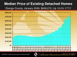 median price of existing detached homes48