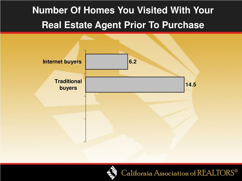 Number Of Homes You Visited With Your Real Estate Agent Prior To Purchase