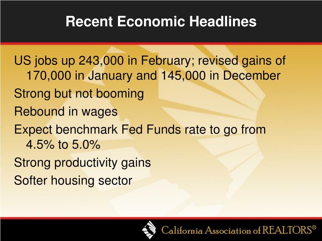 Recent Economic Headlines