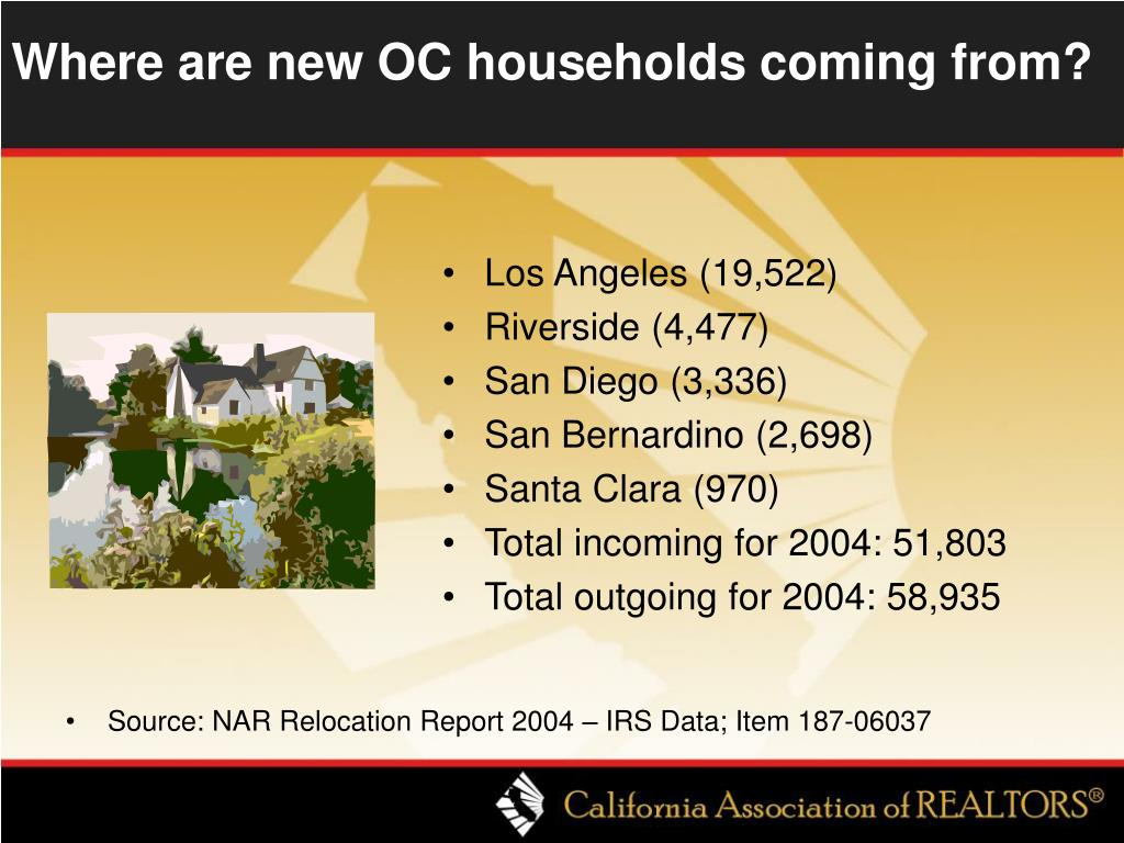 Where are new OC households coming from?