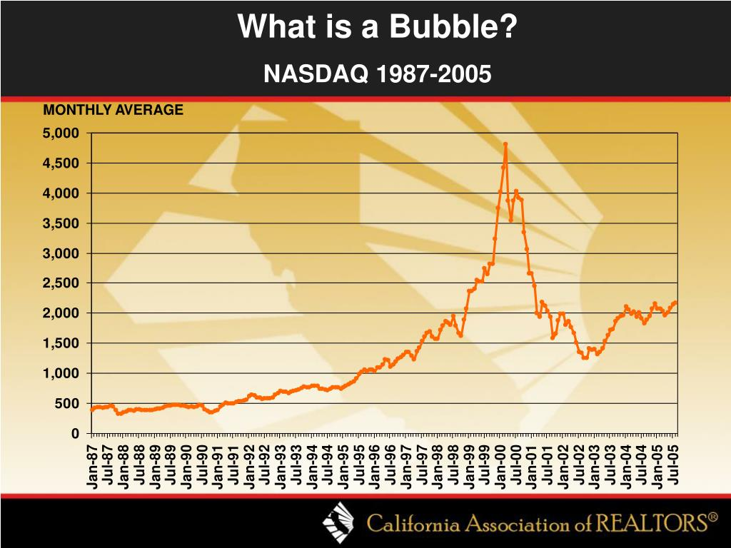 What is a Bubble?