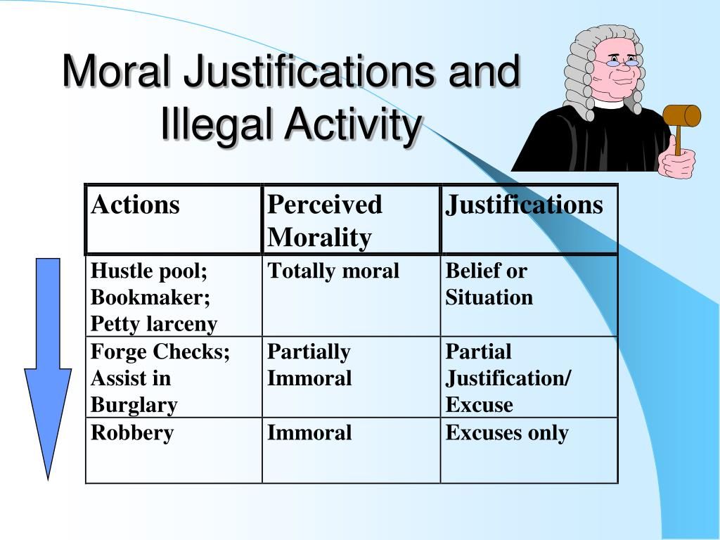 Moral Justifications and