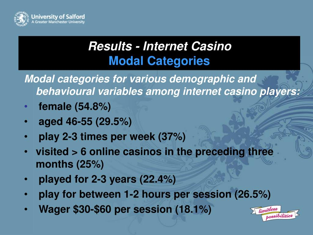 Results - Internet Casino