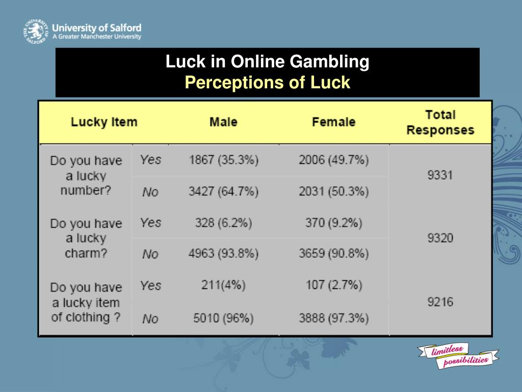 Luck in Online Gambling