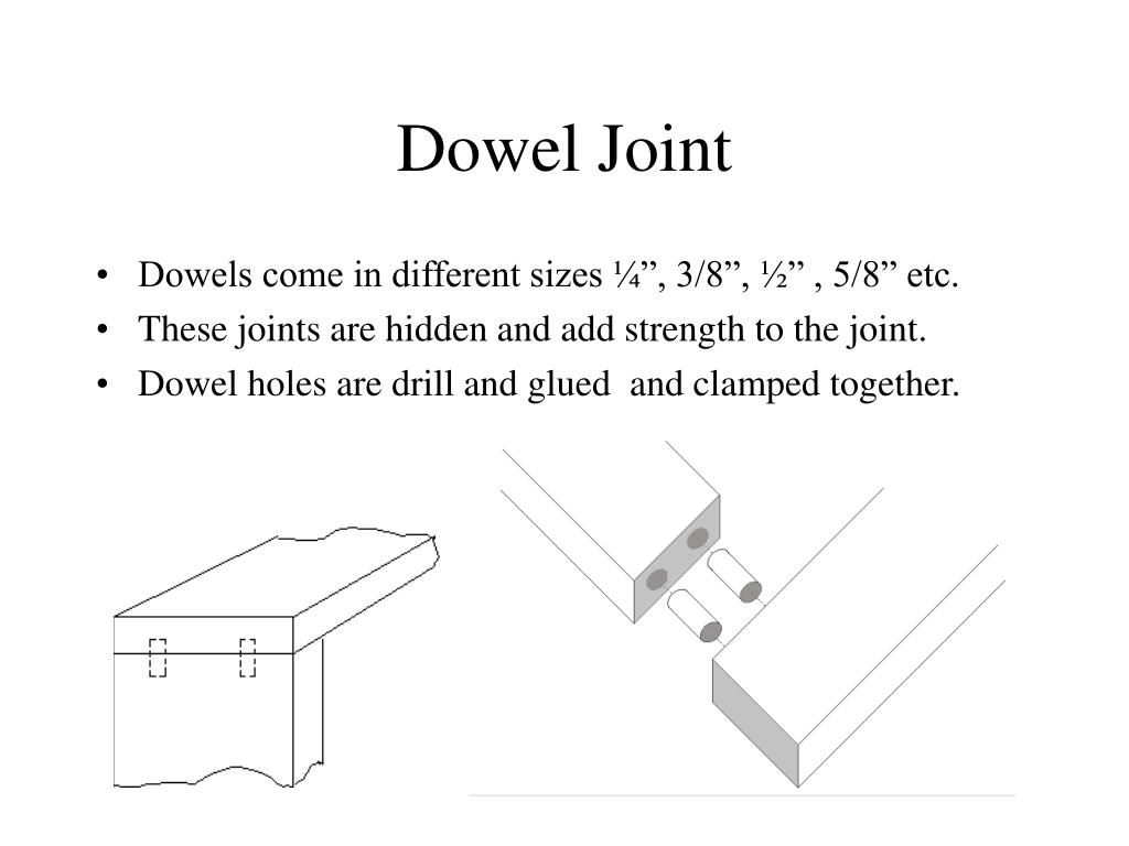 Dowel Joint