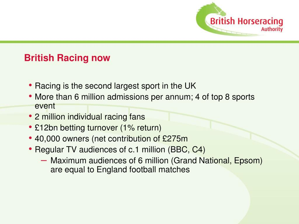 British Racing now