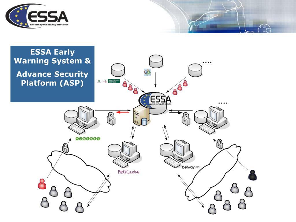 ESSA Early Warning System &
