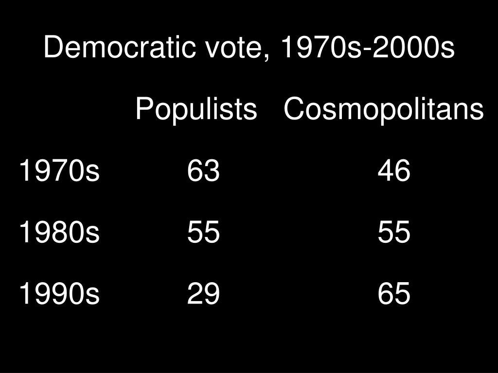 Democratic vote, 1970s-2000s