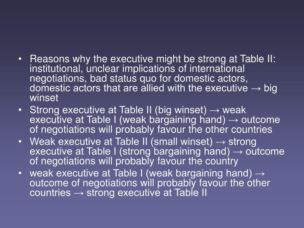 Reasons why the executive might be strong at Table II: institutional, unclear implications of international negotiations, bad status quo for domestic actors, domestic actors that are allied with the executive → big winset