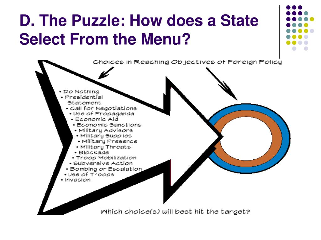 D. The Puzzle: How does a State Select From the Menu?