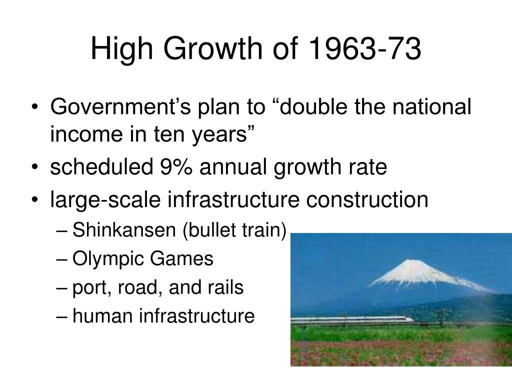 High Growth of 1963-73