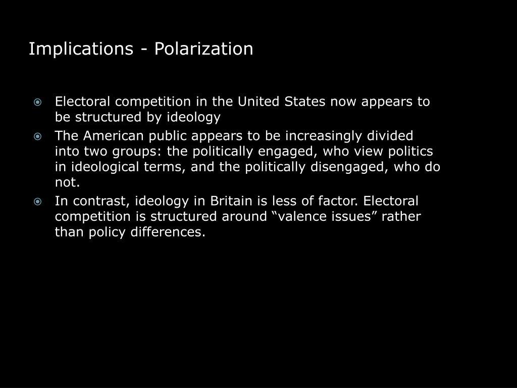 Implications - Polarization