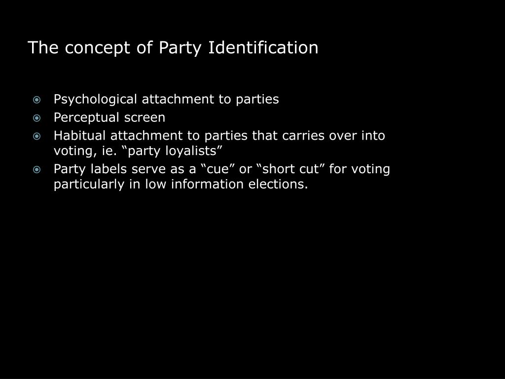 The concept of Party Identification
