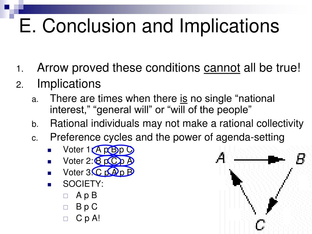E. Conclusion and Implications