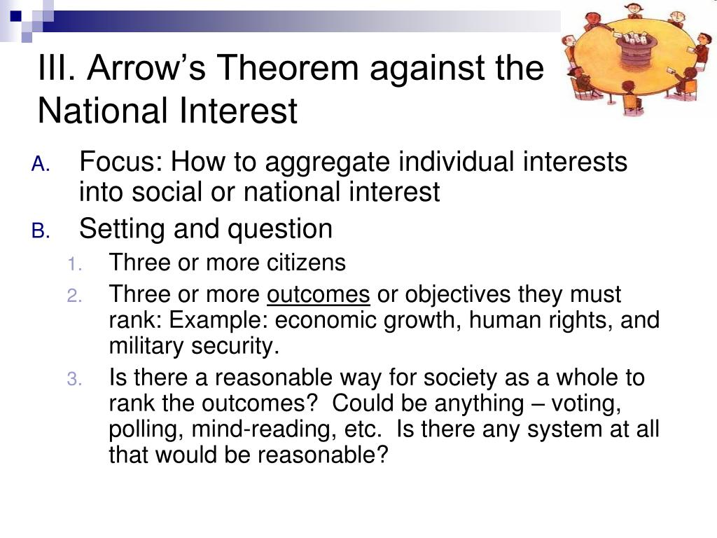 III. Arrow's Theorem against the National Interest