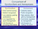 comparison of sportswriters and announcers
