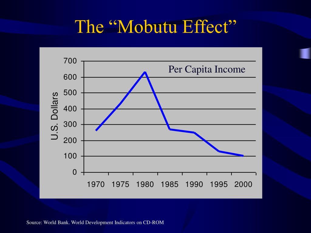 """The """"Mobutu Effect"""""""