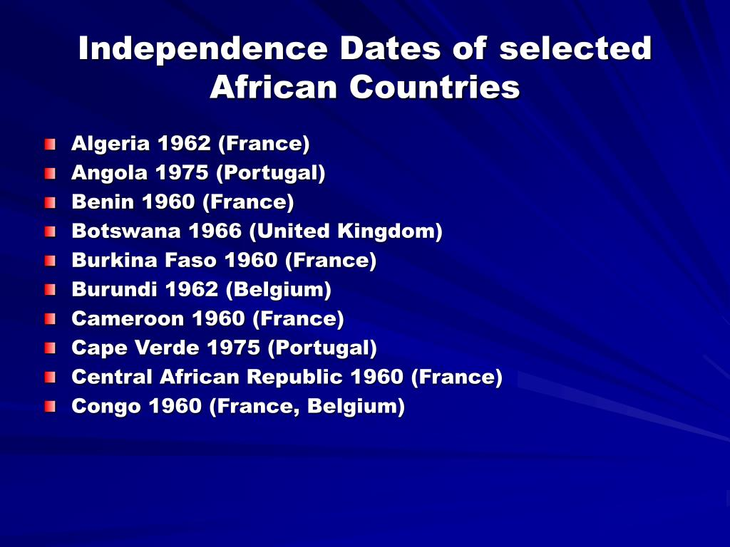 Independence Dates of selected African Countries