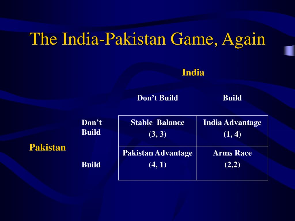 The India-Pakistan Game, Again