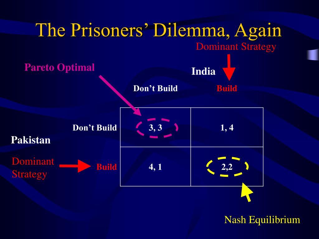 The Prisoners' Dilemma, Again