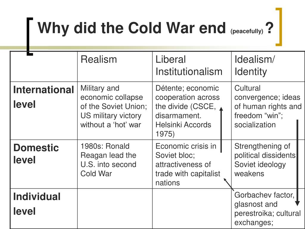 Why did the Cold War end