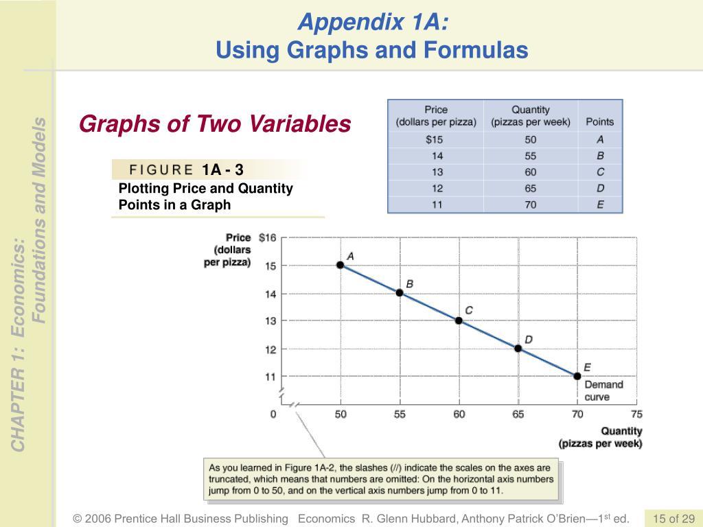 Appendix 1A: